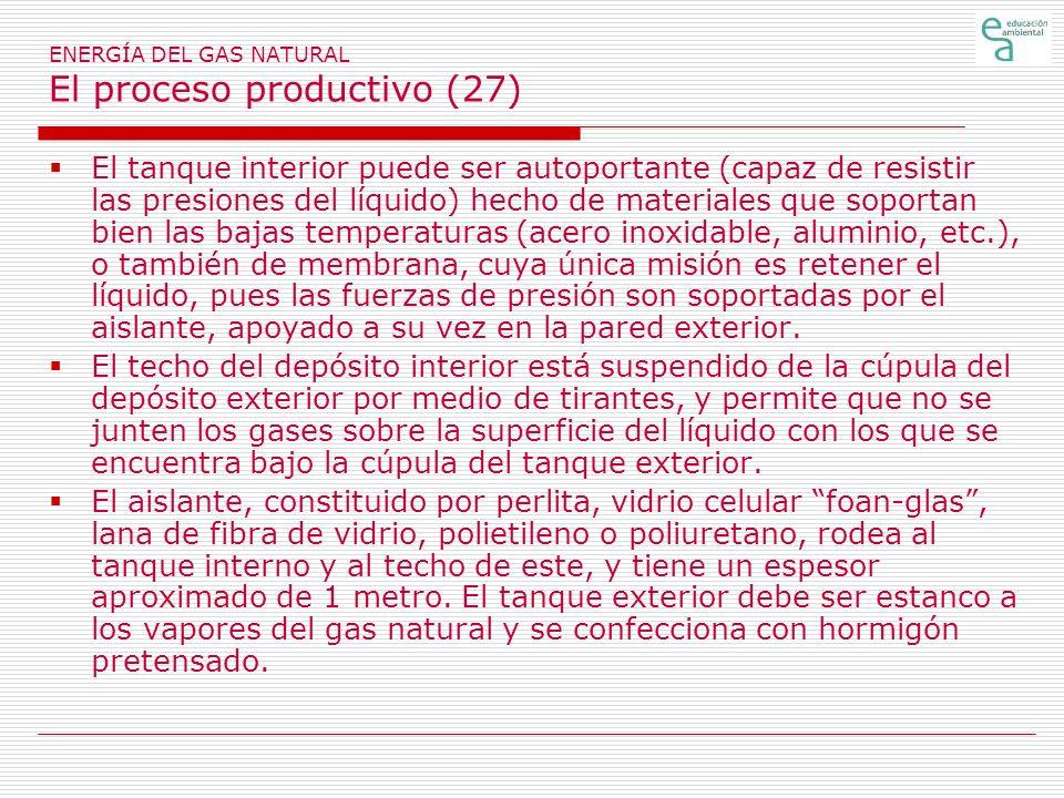 ENERGÍA DEL GAS NATURAL El proceso productivo (27) El tanque interior puede ser autoportante (capaz de resistir las presiones del líquido) hecho de ma