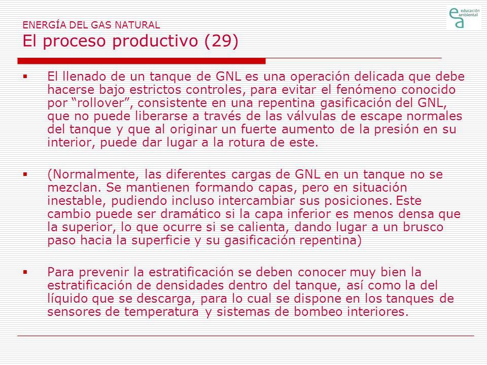 ENERGÍA DEL GAS NATURAL El proceso productivo (29) El llenado de un tanque de GNL es una operación delicada que debe hacerse bajo estrictos controles,