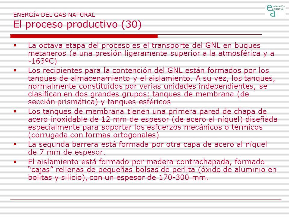 ENERGÍA DEL GAS NATURAL El proceso productivo (30) La octava etapa del proceso es el transporte del GNL en buques metaneros (a una presión ligeramente superior a la atmosférica y a -163ºC) Los recipientes para la contención del GNL están formados por los tanques de almacenamiento y el aislamiento.
