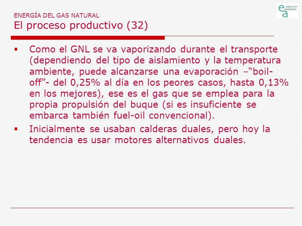 Como el GNL se va vaporizando durante el transporte (dependiendo del tipo de aislamiento y la temperatura ambiente, puede alcanzarse una evaporación –