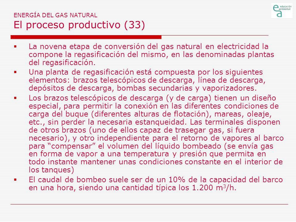 ENERGÍA DEL GAS NATURAL El proceso productivo (33) La novena etapa de conversión del gas natural en electricidad la compone la regasificación del mismo, en las denominadas plantas del regasificación.