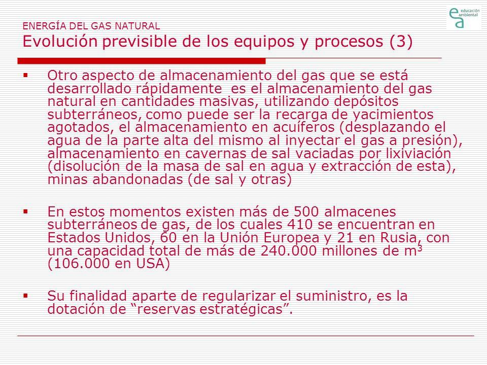 ENERGÍA DEL GAS NATURAL Evolución previsible de los equipos y procesos (3) Otro aspecto de almacenamiento del gas que se está desarrollado rápidamente