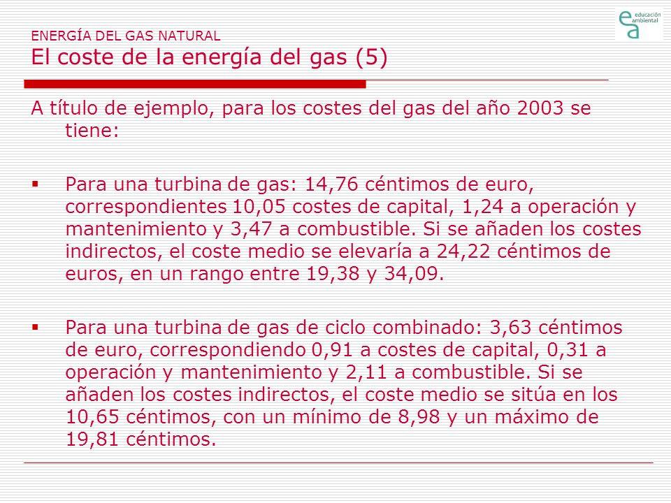 ENERGÍA DEL GAS NATURAL El coste de la energía del gas (5) A título de ejemplo, para los costes del gas del año 2003 se tiene: Para una turbina de gas