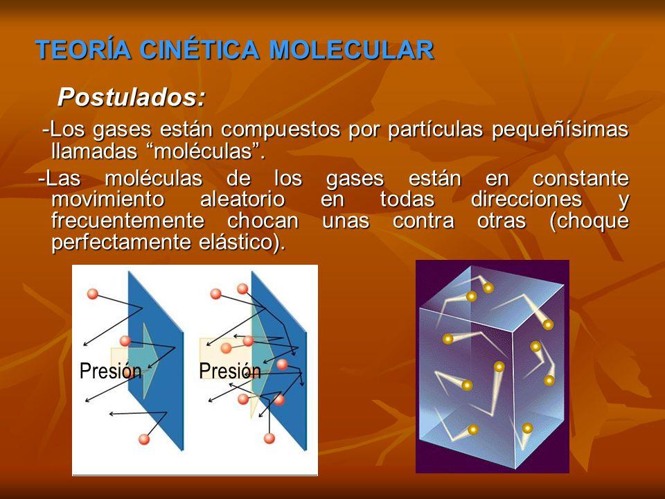-Las moléculas de los gases no ejercen entre sí fuerzas de atracción ni de repulsión.