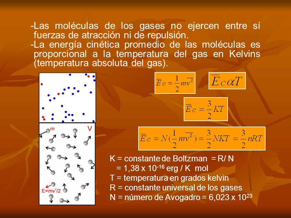 GAS IDEAL O PERFECTO GAS IDEAL O PERFECTO -Gas imaginario que cumple exactamente con los postulados de la teoría cinética molecular, o cuando cada unidad molecular se comporta en forma independiente de las otras.
