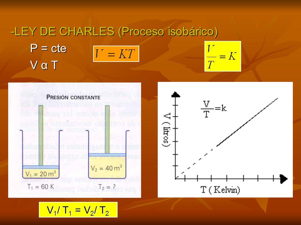 -LEY DE GAY LUSSAC (Proceso isócoro) V = cte V = cte P α T P α T P 1 /T 1 = P 2 /T 2