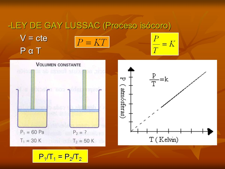 -LEY DE AVOGADRO -LEY DE AVOGADRO A las mismas condiciones de presión y temperatura, volúmenes iguales de gases diferentes contienen igual número de moléculas pero diferente peso.