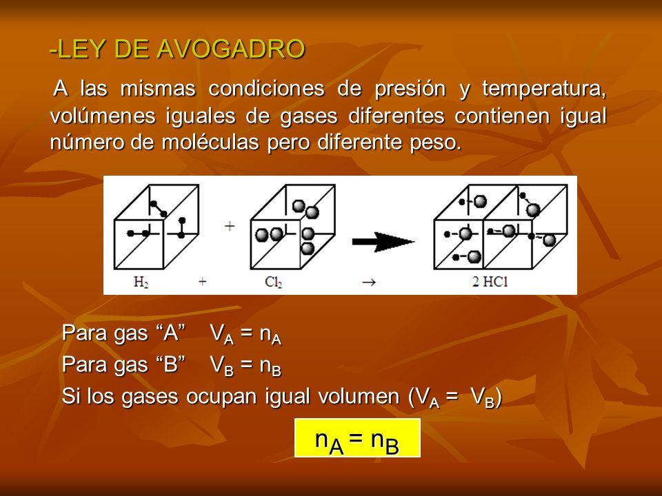 LEY GENERAL DE LOS GASES IDEALES (Proceso isomásico) LEY GENERAL DE LOS GASES IDEALES (Proceso isomásico) Deducción de la fórmula general: Deducción de la fórmula general: -Ley de Boyle: V α 1/P -Ley de Boyle: V α 1/P -Ley de Charles: V α T -Ley de Charles: V α T -Ley de Avogrado: V α n -Ley de Avogrado: V α n Combinando estas relaciones: V α Combinando estas relaciones: V α Si llamamos R a la constante de proporcionalidad Si llamamos R a la constante de proporcionalidad V = R V = R