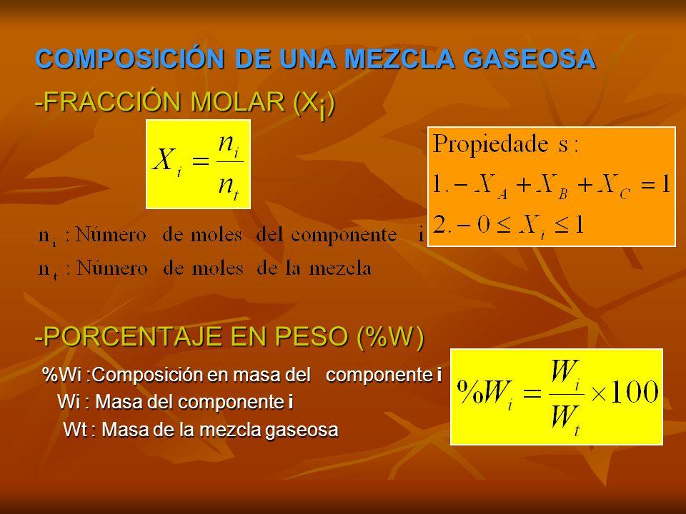 -PESO MOLECULAR PROMEDIO (M t ) -FRACCIÓN DE PRESIÓN (Pi) -FRACCIÓN EN VOLUMEN (V i )