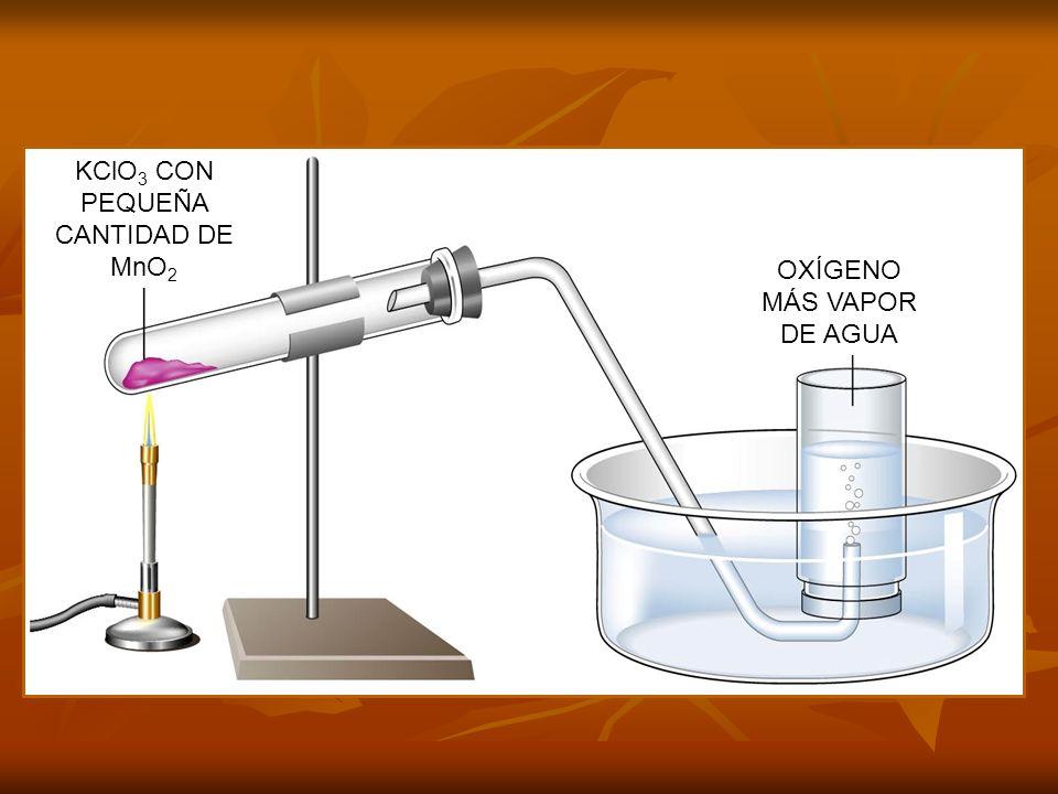 PRESIÓN DE VAPOR (P V ) PRESIÓN DE VAPOR (P V ) Presión que ejerce el vapor de un líquido a una determinada temperatura.