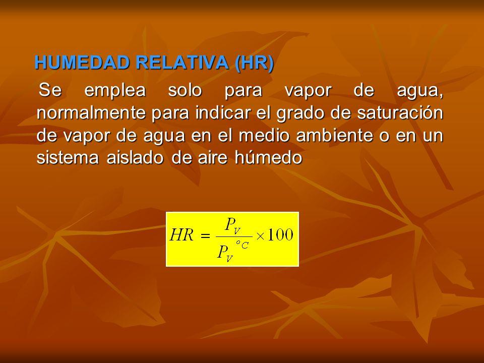 De la ecuación anterior Si el vapor está saturado: HR = 100% Si el vapor no está saturado: HR < 100%