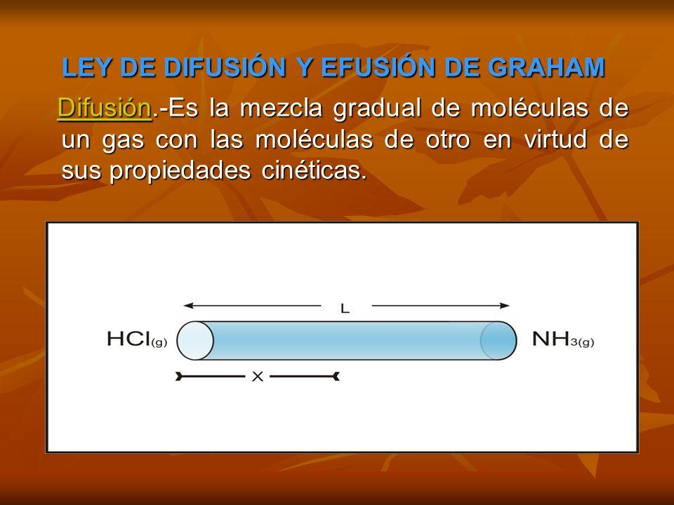 LEY DE DIFUSIÓN Y EFUSIÓN DE GRAHAM LEY DE DIFUSIÓN Y EFUSIÓN DE GRAHAM Difusión.-Es la mezcla gradual de moléculas de un gas con las moléculas de otro en virtud de sus propiedades cinéticas.