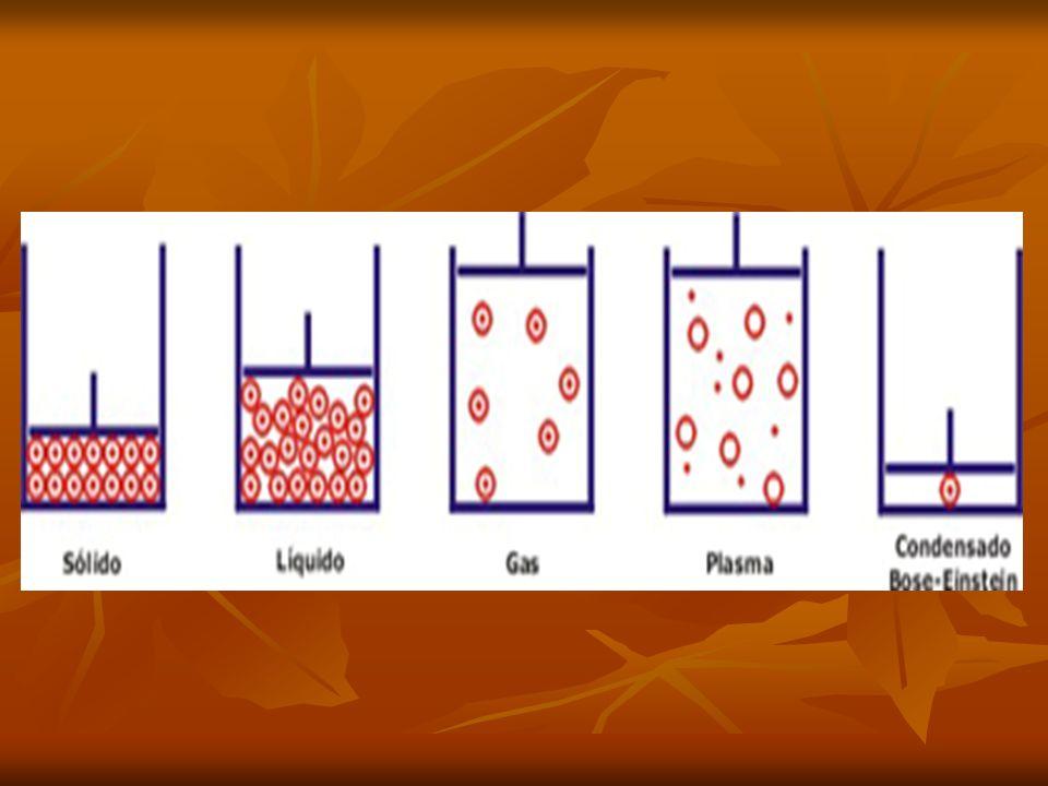 En la curva de la izquierda podemos ver diferentes colores que son átomos con distintas temperaturas.