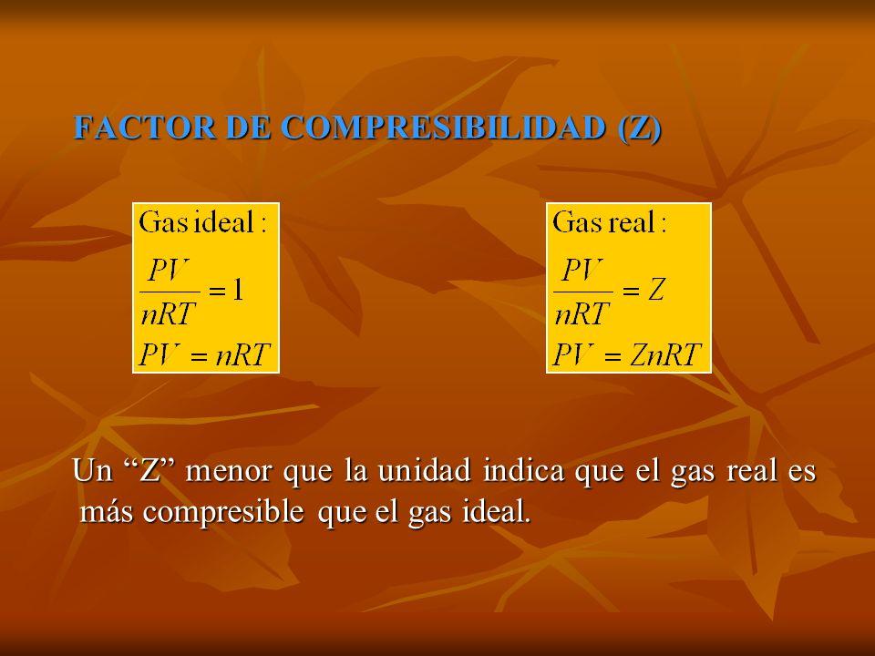 ECUACIÓN DE VAN DER WAALS ECUACIÓN DE VAN DER WAALS Ecuación que se ha desarrollado para predecir el comportamiento de los gases reales.
