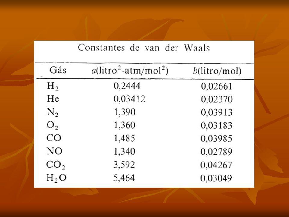 OTRAS ECUACIONES DE ESTADO OTRAS ECUACIONES DE ESTADO -ECUACIÓN VIRIAL -ECUACIÓN VIRIAL Se han propuesto muchas otras ecuaciones de estado para los gases, pero las ecuaciones viriales son las únicas que tienen una base firme en teoría.