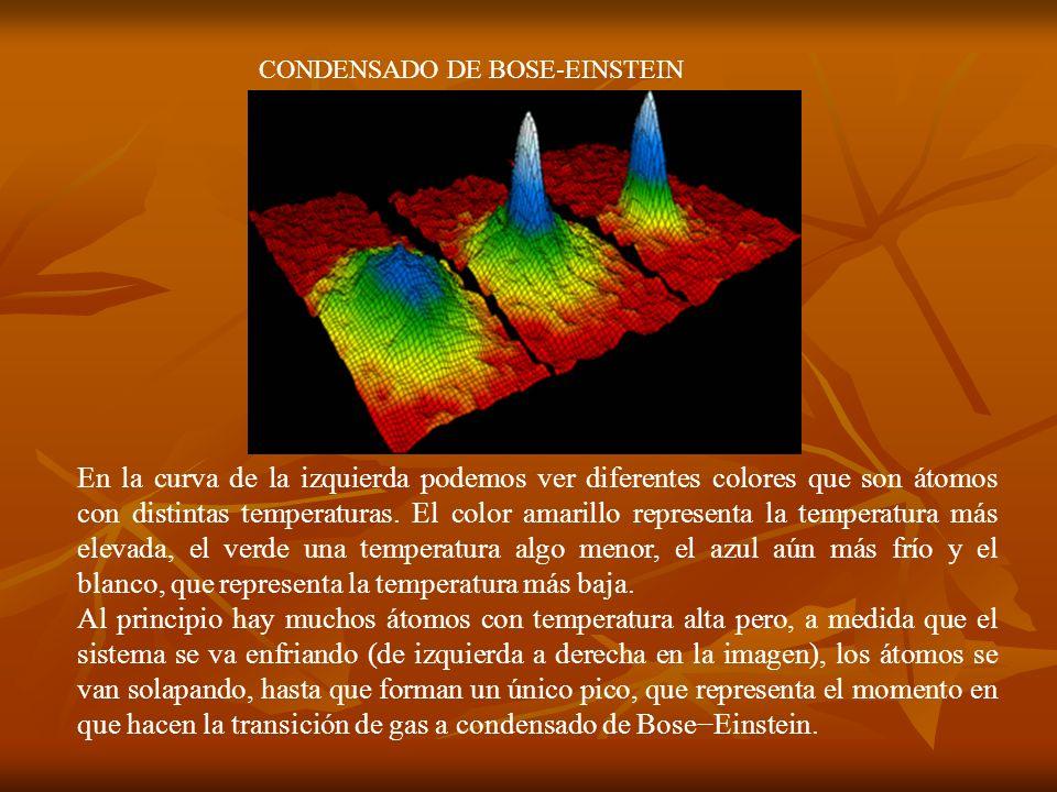 ECUACIÓN DE ESTADO ECUACIÓN DE ESTADO Ecuación matemática que relaciona a las variables de un estado.