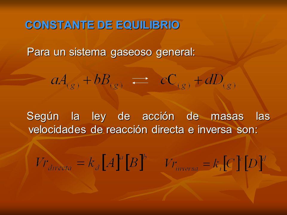 En el equilibrio: En el equilibrio: Esta relación se conoce como la expresión de la constante de equilibrio de la reacción.