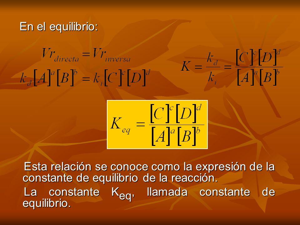 EQUILIBRIO HOMOGÉNEO N 2 O 4 (g) 2NO 2 (g) K c = [NO 2 ] 2 [N 2 O 4 ] KpKp = (P NO 2 ) 2 PN2O4PN2O4 El N 2 O 4, es incoloro a medida que va reaccionando aparecen las moléculas de NO 2, que son de color pardo a marrón, luego el color y su intensidad es una medida de la concentración de NO 2 y del avance de la reacción.