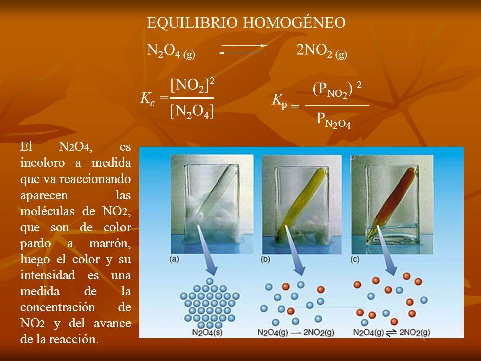 EQUILIBRIO HETEROGÉNEO CaCO 3 (s) CaO (s) + CO 2 (g) K p = P CO 2 K c = [CO 2 ] La concentración de sólidos y líquidos puros no se considera en la expresión para la constante de equilibrio [1].