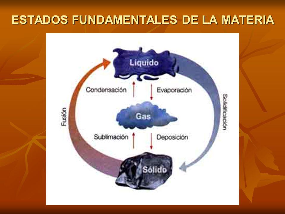 DIAGRAMA DE FASES T C