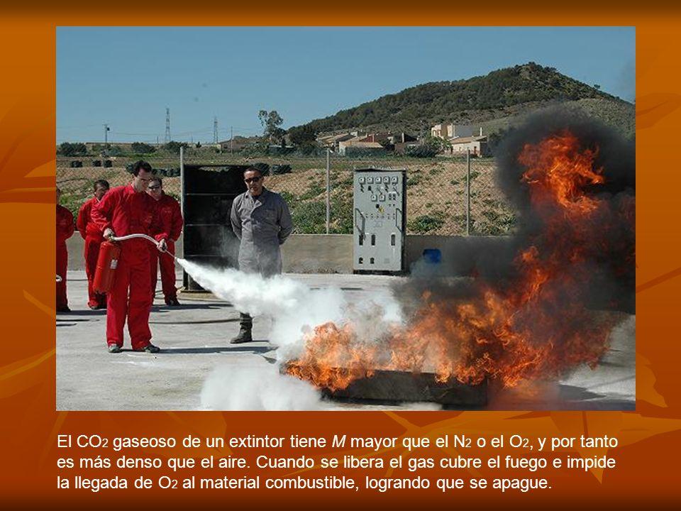 El CO 2 gaseoso de un extintor tiene M mayor que el N 2 o el O 2, y por tanto es más denso que el aire.