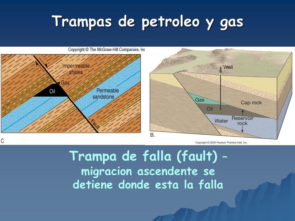 Trampas de petroleo y gas Trampa de falla (fault) – migracion ascendente se detiene donde esta la falla
