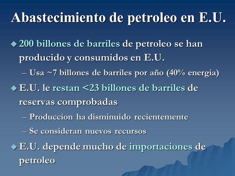 200 billones de barriles de petroleo se han producido y consumidos en E.U. 200 billones de barriles de petroleo se han producido y consumidos en E.U.