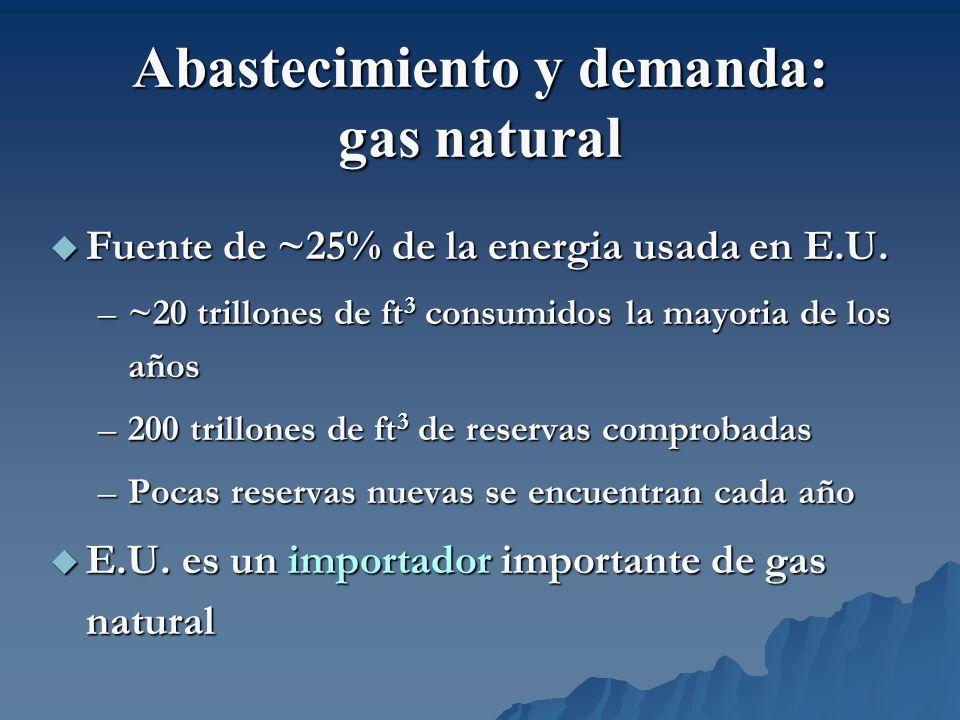 Fuente de ~25% de la energia usada en E.U. Fuente de ~25% de la energia usada en E.U. –~20 trillones de ft 3 consumidos la mayoria de los años –200 tr