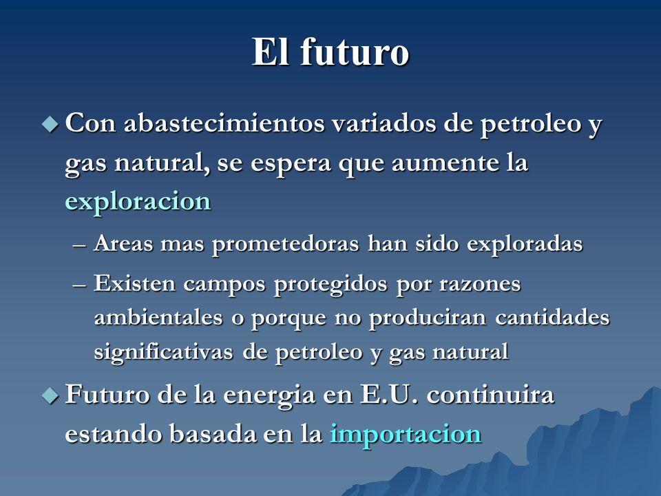 Con abastecimientos variados de petroleo y gas natural, se espera que aumente la exploracion Con abastecimientos variados de petroleo y gas natural, s