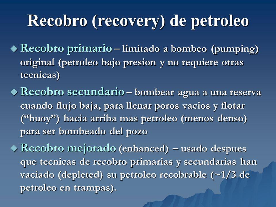 Recobro primario – limitado a bombeo (pumping) original (petroleo bajo presion y no requiere otras tecnicas) Recobro primario – limitado a bombeo (pum