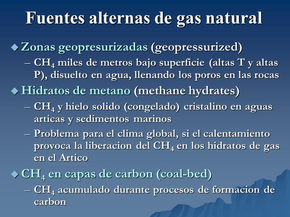 Zonas geopresurizadas (geopressurized) Zonas geopresurizadas (geopressurized) –CH 4 miles de metros bajo superficie (altas T y altas P), disuelto en a