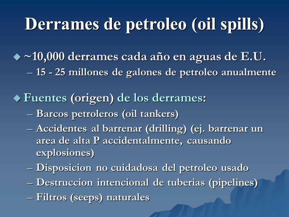~10,000 derrames cada año en aguas de E.U. ~10,000 derrames cada año en aguas de E.U. –15 - 25 millones de galones de petroleo anualmente Fuentes (ori