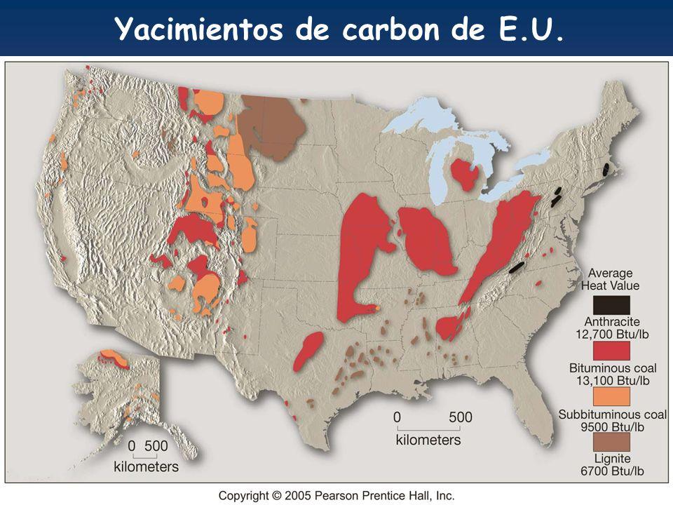 Yacimientos de carbon de E.U.