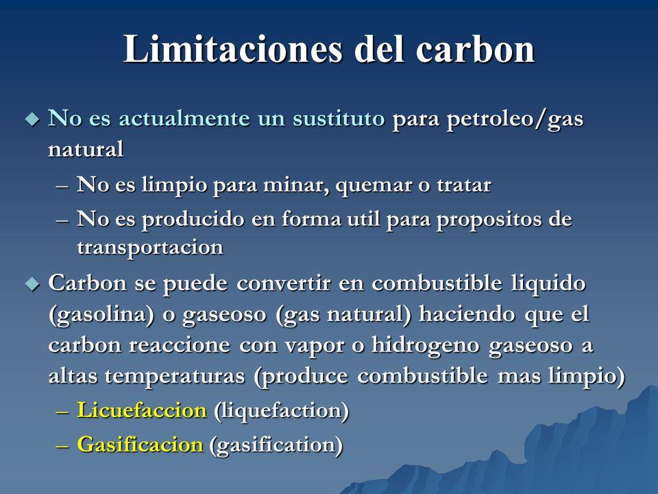 No es actualmente un sustituto para petroleo/gas natural No es actualmente un sustituto para petroleo/gas natural –No es limpio para minar, quemar o t