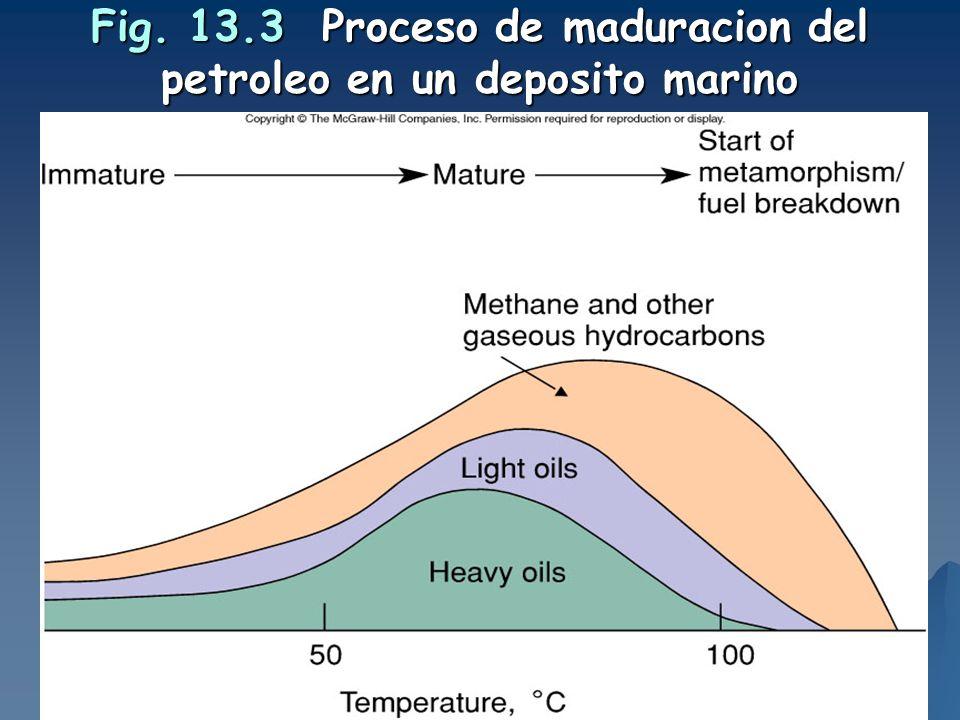 Fig. 13.27 Recursos de petroleo en Canada Canadian reserves