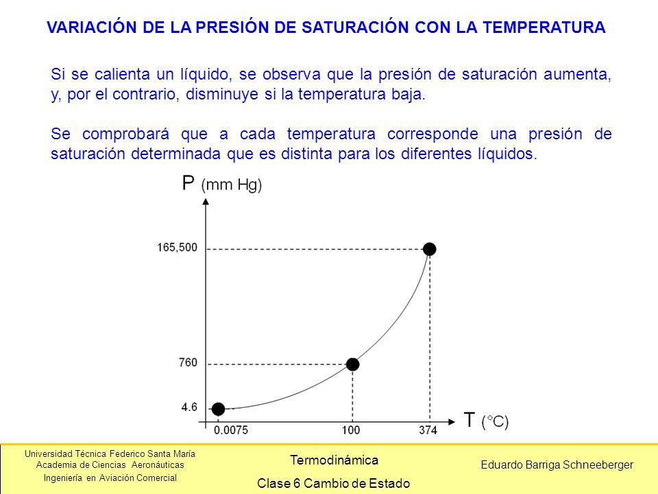 Universidad Técnica Federico Santa María Academia de Ciencias Aeronáuticas Ingeniería en Aviación Comercial Eduardo Barriga Schneeberger Termodinámica Clase 6 Cambio de Estado Si se calienta un líquido, se observa que la presión de saturación aumenta, y, por el contrario, disminuye si la temperatura baja.