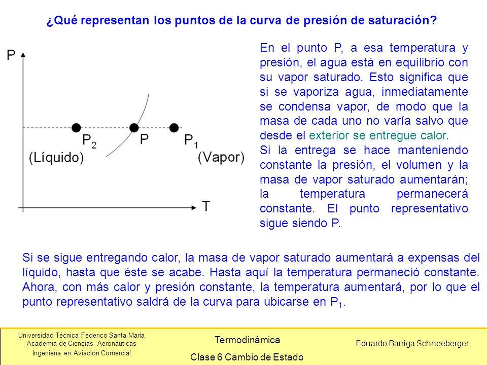 Universidad Técnica Federico Santa María Academia de Ciencias Aeronáuticas Ingeniería en Aviación Comercial Eduardo Barriga Schneeberger Termodinámica Clase 6 Cambio de Estado ¿Qué representan los puntos de la curva de presión de saturación.