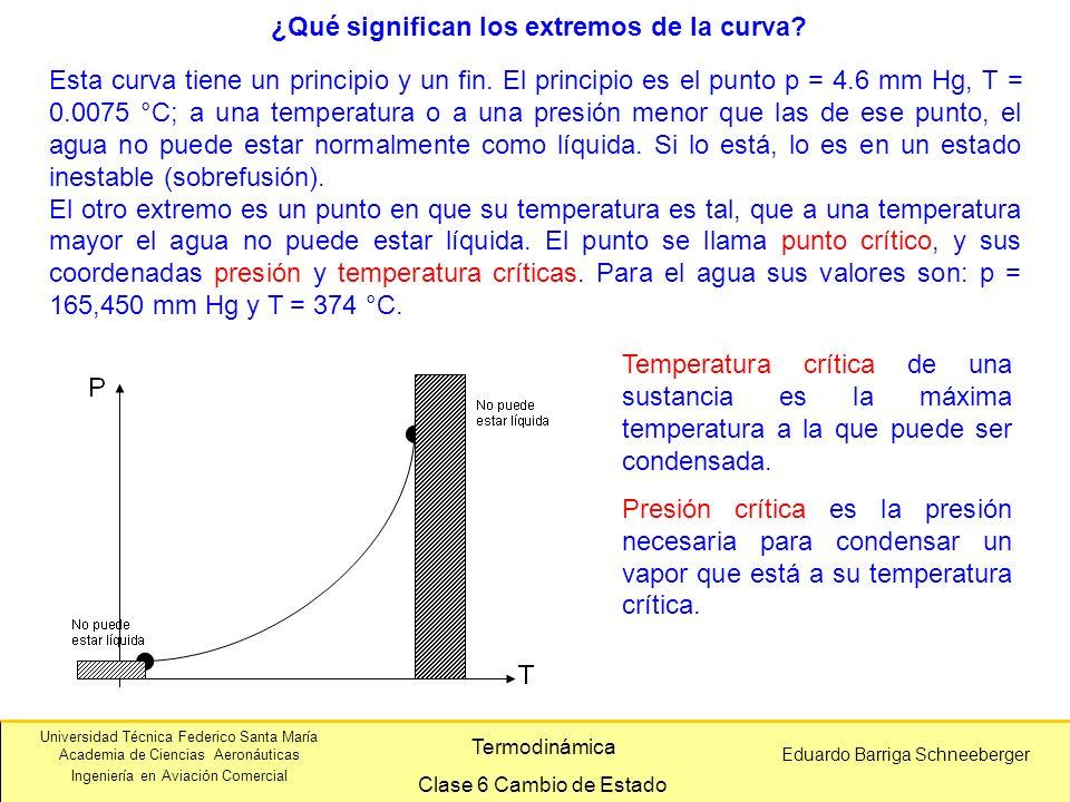 Universidad Técnica Federico Santa María Academia de Ciencias Aeronáuticas Ingeniería en Aviación Comercial Eduardo Barriga Schneeberger Termodinámica Clase 6 Cambio de Estado ¿Qué significan los extremos de la curva.