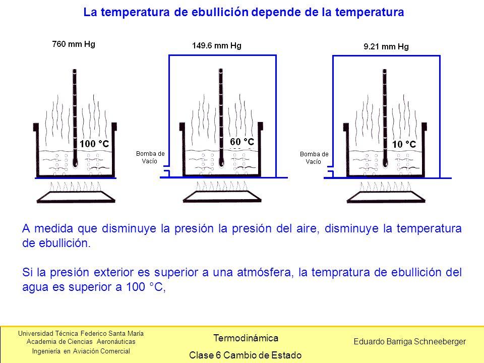 Universidad Técnica Federico Santa María Academia de Ciencias Aeronáuticas Ingeniería en Aviación Comercial Eduardo Barriga Schneeberger Termodinámica Clase 6 Cambio de Estado La temperatura de ebullición depende de la temperatura A medida que disminuye la presión la presión del aire, disminuye la temperatura de ebullición.