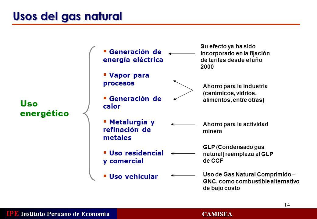 14 Usos del gas natural CAMISEA Uso energético Generación de energía eléctrica Vapor para procesos Generación de calor Metalurgia y refinación de meta