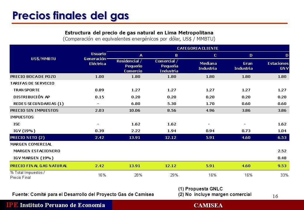 16 Precios finales del gas CAMISEA Estructura del precio de gas natural en Lima Metropolitana (Comparación en equivalentes energénicos por dólar, US$