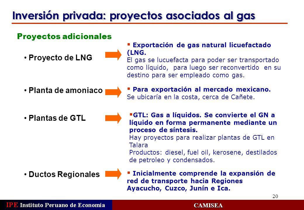 20 Inversión privada: proyectos asociados al gas CAMISEA Planta de amoniaco Proyectos adicionales Ductos Regionales Proyecto de LNG Plantas de GTL Exp