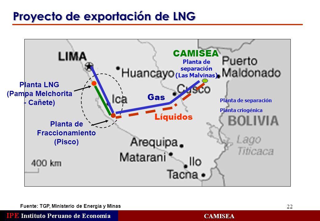 22 Proyecto de exportación de LNG CAMISEA Planta de separación Planta criogénica Planta LNG (Pampa Melchorita - Cañete) Líquidos Gas Planta de Fraccio