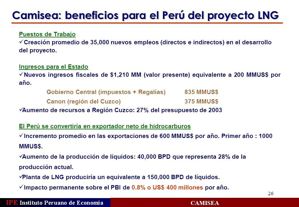 26 Camisea: beneficios para el Perú del proyecto LNG CAMISEACAMISEA Puestos de Trabajo Creación promedio de 35,000 nuevos empleos (directos e indirect