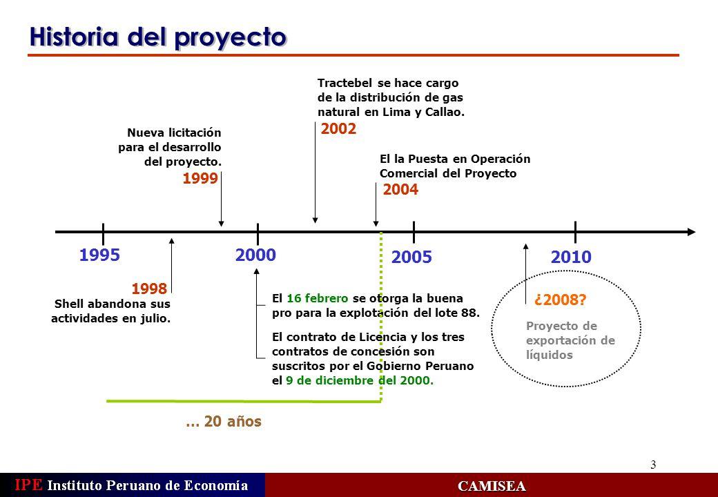 4 Reservas del yacimiento Fuente: Osinerg, Ministerio de Energía y Minas CAMISEA CAMISEA (lote 88) 13.0 TCF PAGORENI (lote 56, para proyecto de exportación de LNG) 4.0 TCF OTROS (lotes 57 y 58) 8.0 TCF = 1 Tera de pies cúbicos = 1 Trillon americano de pies cúbicos = 1 millar de millar de millon 1 TCF Reservas probadas y probables del yacimiento de CAMISEA (en TCFs) En total son 25 TCFs