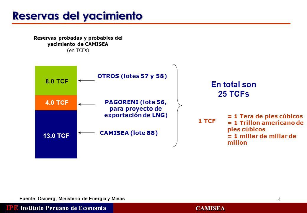 4 Reservas del yacimiento Fuente: Osinerg, Ministerio de Energía y Minas CAMISEA CAMISEA (lote 88) 13.0 TCF PAGORENI (lote 56, para proyecto de export