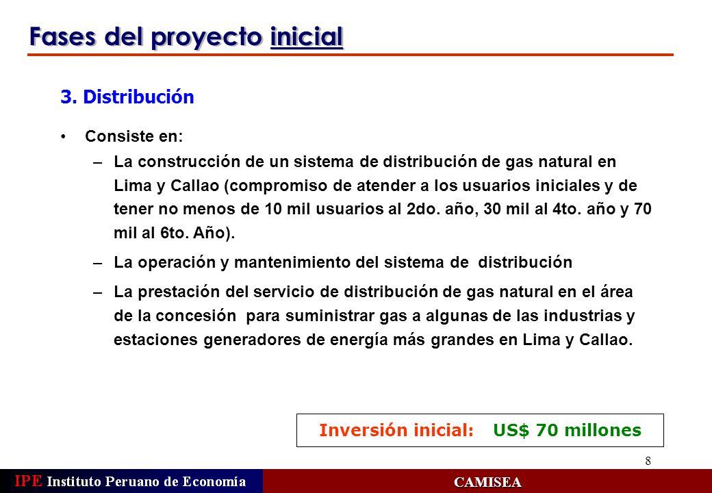 8 Fases del proyecto inicial CAMISEA Consiste en: –La construcción de un sistema de distribución de gas natural en Lima y Callao (compromiso de atende