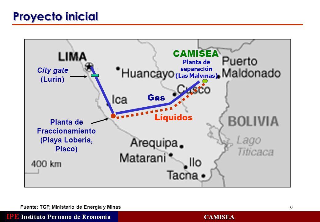 9 Proyecto inicial Fuente: TGP, Ministerio de Energía y MinasCAMISEA CAMISEA Planta de separación (Las Malvinas) Planta de Fraccionamiento (Playa Lobe