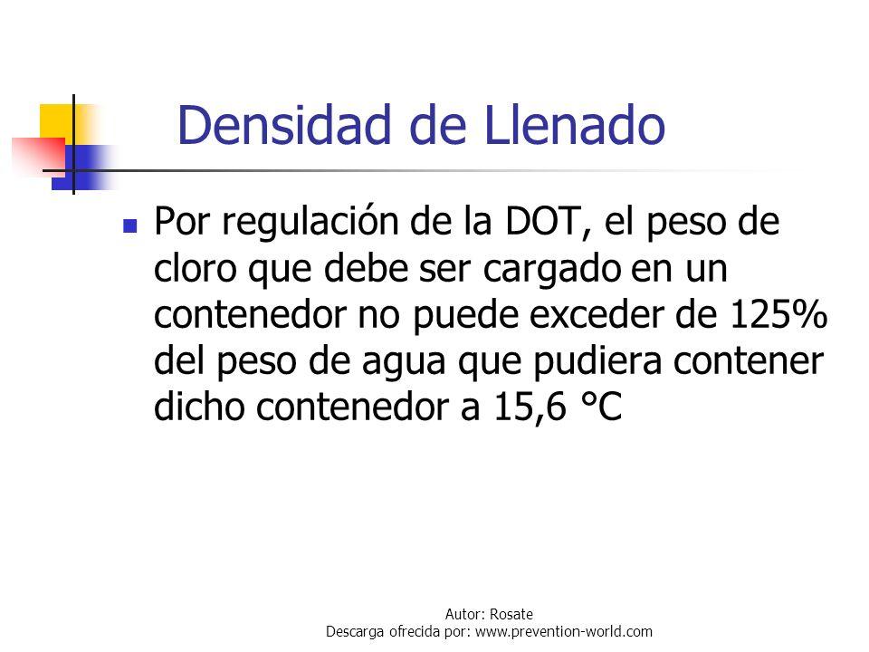 Autor: Rosate Descarga ofrecida por: www.prevention-world.com Solución Clorada Significado : solución de cloro en agua, por solubilidad del cloro en e