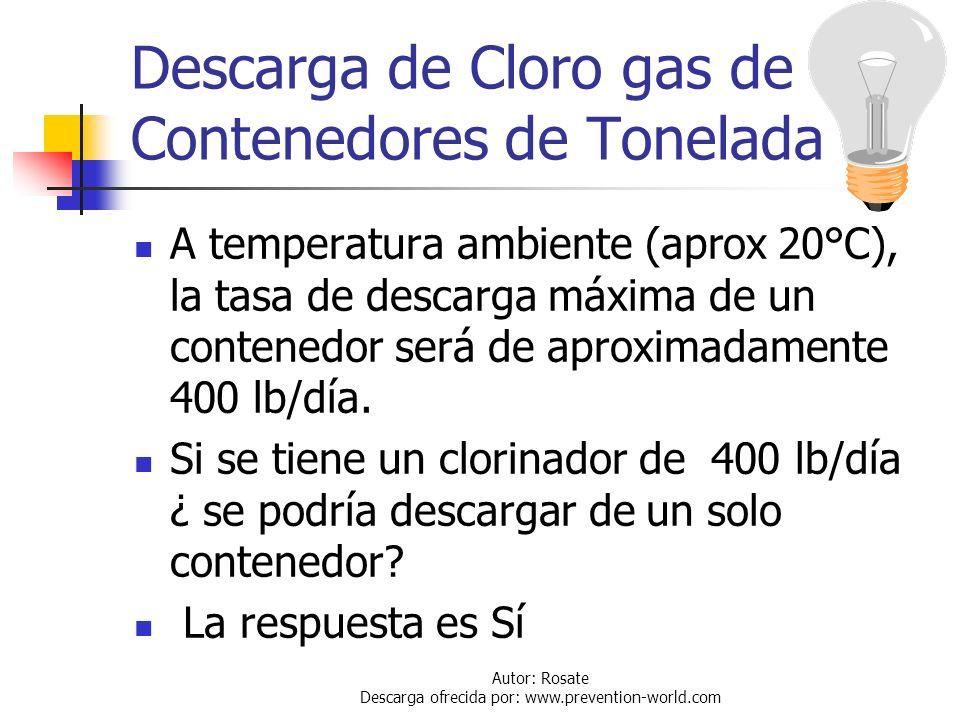 Autor: Rosate Descarga ofrecida por: www.prevention-world.com Descarga de Cloro gas de Contenedores de Tonelada El sistema: Para 1500 lb/día se puede